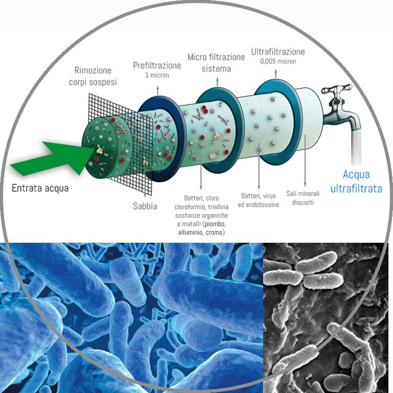 microfiltrazione-e-ultrafiltrazione2